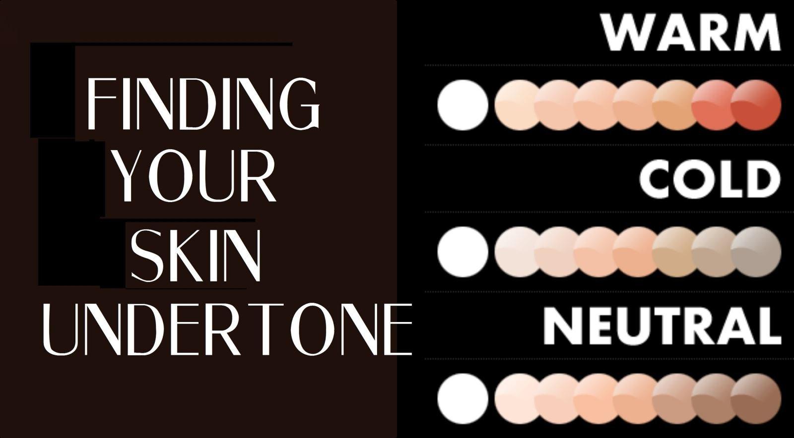 Undertone của da